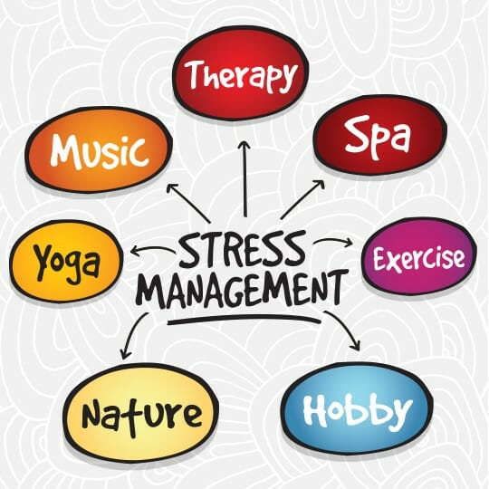 Relax – It's National Stress Awareness Month